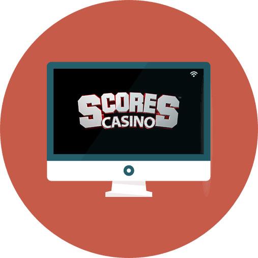 Scores-review
